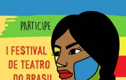 I Festival de Teatro do Brasil em Chapada dos Guimarães no Cafua Espaço Cultural será realizado em outra data. Aguardem!