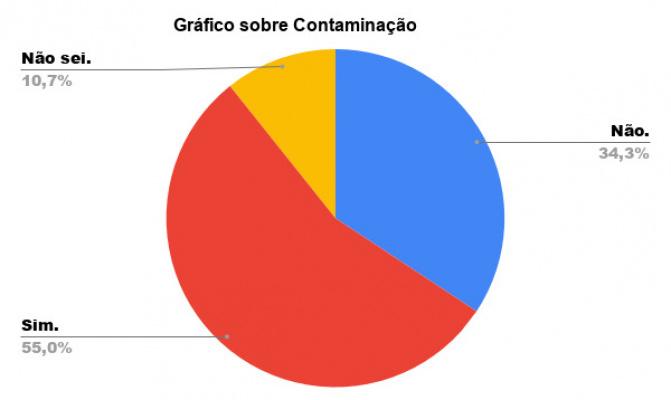 A Contaminação dos Jornalistas em Mato Grosso