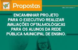 Proposta: Encaminhar projeto o executivo realizar avaliação oftalmológicas para alunos da rede pública municipal