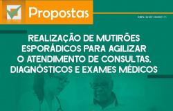 Proposta: Realizações de mutirões esporádicas para agilizar o atendimento de consultas, diagnósticos e exames médicos