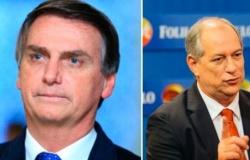 """""""Bolsonaro não termina o mandato"""", diz Ciro"""