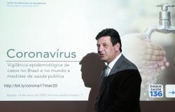 Número de casos de coronavírus confirmados no Brasil sobe para 291