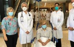 Tratada com Cloroquina, idosa de 97 anos é curada em São Paulo