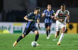 Em jogo de poucas chances, São Paulo e Grêmio não saem do zero