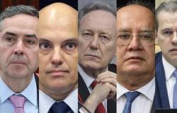 STF decide que Bolsonaro não é obrigado a indicar 1° nome da lista tríplice para reitorias de federais