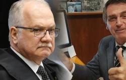 Ministro do STF diz que o Brasil está à beira de um golpe de Estado