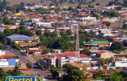 Quatro municípios de MT estão com risco muito alto de contaminação de Covid-19