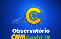 Pesquisa Covid-19: Municípios são a favor de lockdown nacional para conter números da pandemia