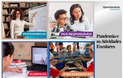 Sintep/MT faz consulta sobre os impactos das atividades educacionais do período da pandemia