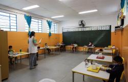 Prefeitura de SP vai contratar 5 mil mães de alunos para ajudar a cumprir protocolos contra Covid nas escolas municipais