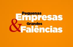 Pandemia e falta de ação de Bolsonaro fecham 700 mil pequenos negócios