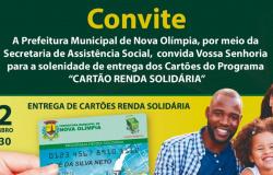 134 famílias vão receber o Cartão do programa Renda Solidária em Nova Olímpia