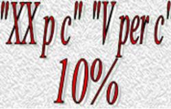 História das Porcentagens