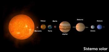 Você conhece as características dos 8 planetas do nosso Sistema Solar?