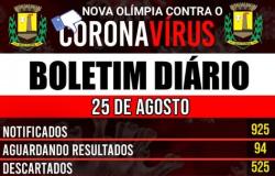 Nova Olímpia - Boletim Covid-19 (25/08)