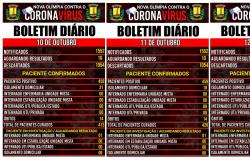 Nova Olímpia - Boletim Covid-19 (10, 11 e 12/10)