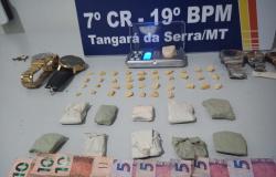 PM prende envolvidos com tráfico e receptadores de produtos roubados em Tangará