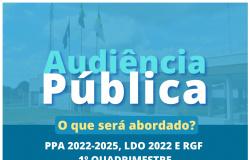 Audiência Pública para apresentação do PPA, LDO e RGF acontece nesta sexta (30) às 09h00 na Câmara de Vereadores