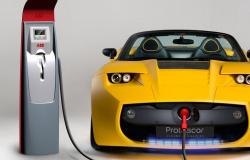 A nova era dos motores elétricos
