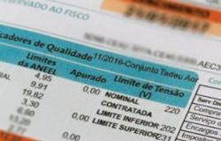 15 mil medidores de energia apresentaram erros contra o consumidor em MT