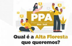 Prefeitura realizará Audiência Publica para elaboração do PPA