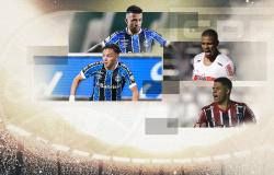 Grêmio e São Paulo apostam em categorias de base, e duelo pode ter nove garotos em campo