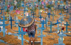 América Latina e Caribe superam 1 milhão de mortes por Covid