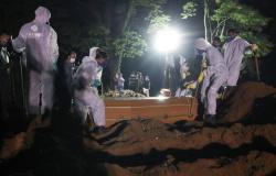 Brasil ultrapassa sombria marca de 500 mil mortos por Covid-19