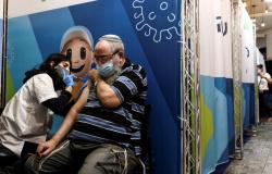 Israel constata que 3ª dose de vacina reduz muito os riscos de Covid-19