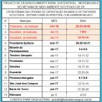 Governo de São Paulo adota o Manejo de Pastagem Ecológica no Projeto de Desenvolvimento Rural Sustentável - Microbacias II
