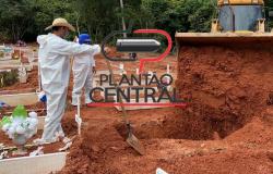 ASSUSTADOR – Rondônia registra 955 novos casos e 37 mortes por Covid-19 nas últimas 24h; nove mortes só em Ji-Paraná