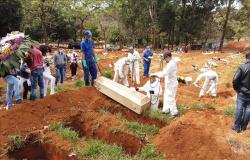 Brasil registra 170 mil mortos pela Covid-19 e Bolsonaro não tem plano de vacinação