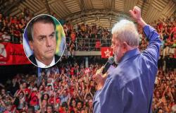 Lula lidera pesquisa presidencial e é o único que vence Bolsonaro