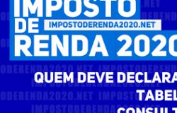 MINISTÉRIO DA ECONOMIA PUBLICA ORIENTAÇÃO SOBRE IMPOSTO DE RENDA PARA PESSOA JURÍDICA