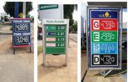 Após sucessivos reajustes, gasolina chega a R$ 4.91 em Alta Floresta