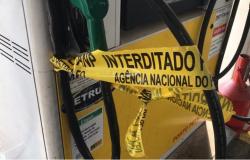 ANP interditou 19 postos de combustíveis, na lista dois postos no Nortão