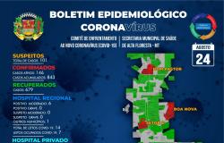 Idoso de 88 anos é a 18ª vítima da COVID-19 em Alta Floresta • 679 casos recuperados