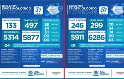 Alta Floresta: Medidas de prevenção à covid-19 não mudam quadro epidemiológico do município, novo decreto não foi publicado