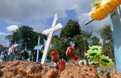 COVID-19: Alta Floresta registra 92ª morte e 216 casos ativos
