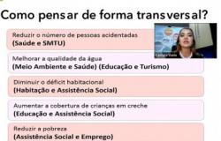 Alta Floresta, Água Boa, São Félix do Araguaia e Tangará da Serra apresentam demandas sociais em oficinas da SAI