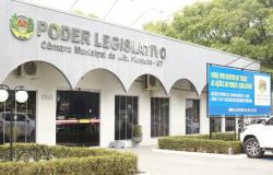 Comissão emite Projeto de Decreto Legislativo favorável à aprovação das contas anuais de governo de 2019 da Prefeitura de Alta Floresta