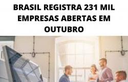 BRASIL REGISTRA 231 MIL EMPRESAS ABERTAS EM OUTUBRO