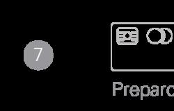 ETAPA 7 Preparo